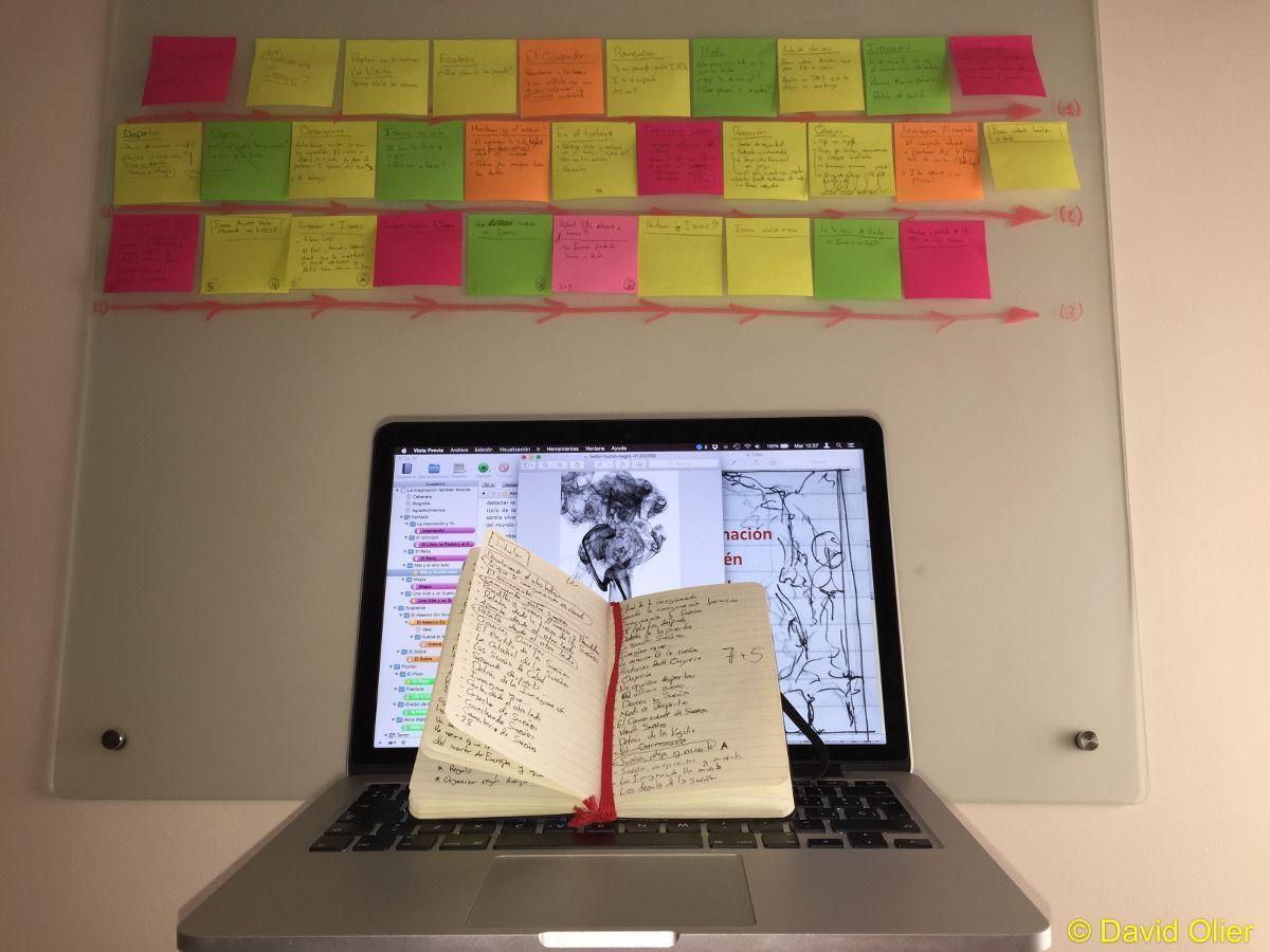 Cómo escribir un libro (después de escribir) por David Olier