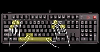 Antighosting en teclados para escritores