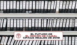 El futuro del Rincón de Cabal: cifras reales de 2018